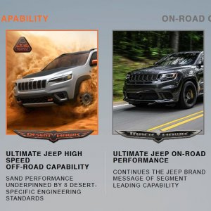 Jeep-Hawk-models-infographic.jpg